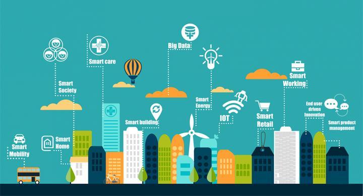 创瑞云:利用短信接口建立企业与客户的沟通桥梁
